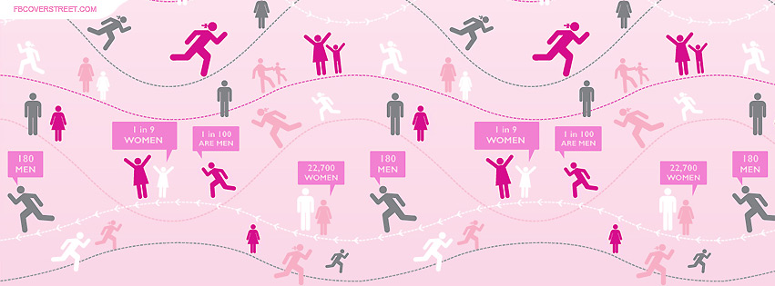Breast Cancer Statistics Facebook Cover